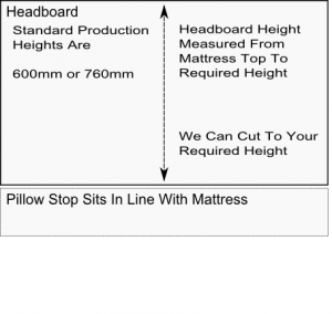 Headboard Direct headboard dimensions height
